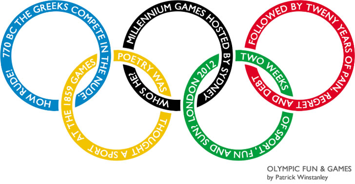 Olympic Games Shape Poem